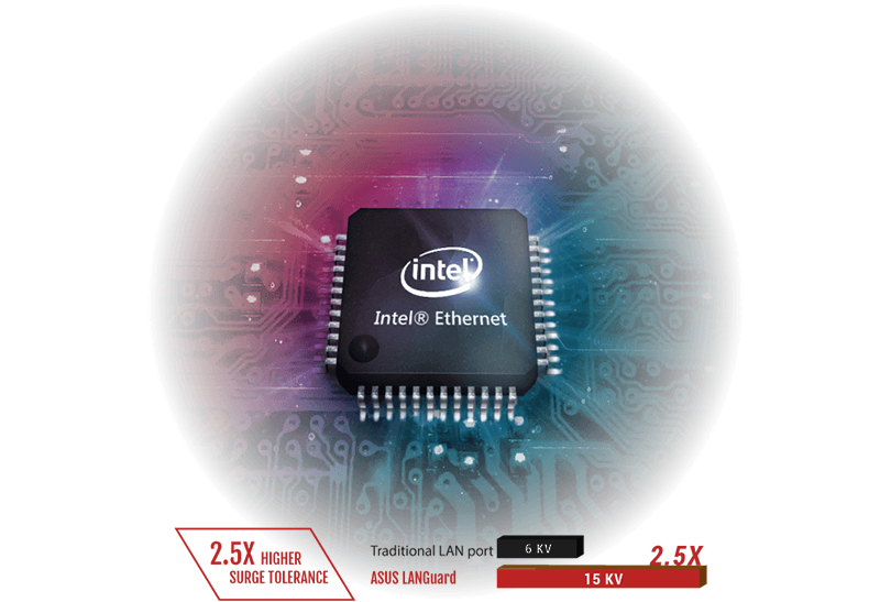 z390 gigabit intel ethernet