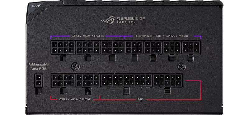 ROG Thor Connection Ports