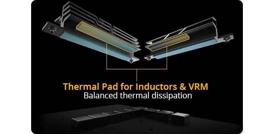 Optimized Thermal Design