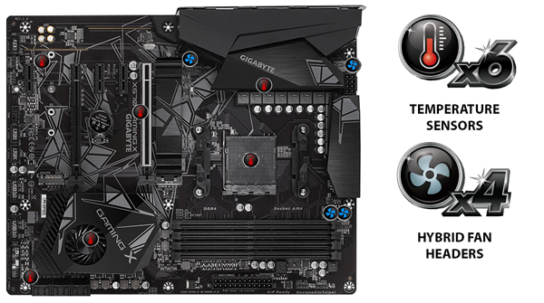 Gigabyte Gaming X motherboard