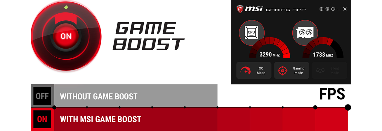 MSI x570 Gameboost