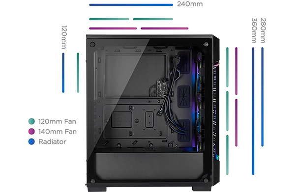 fan radiator compatibility