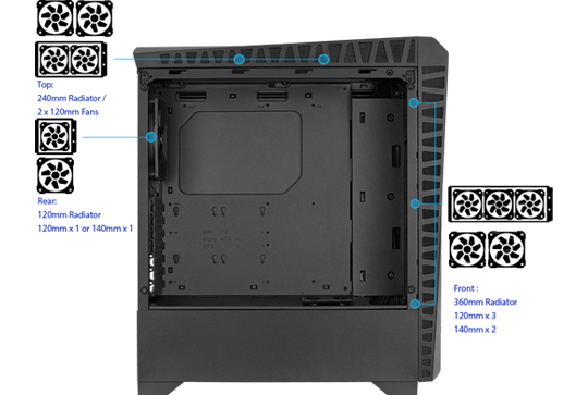 Scar PC case cooling