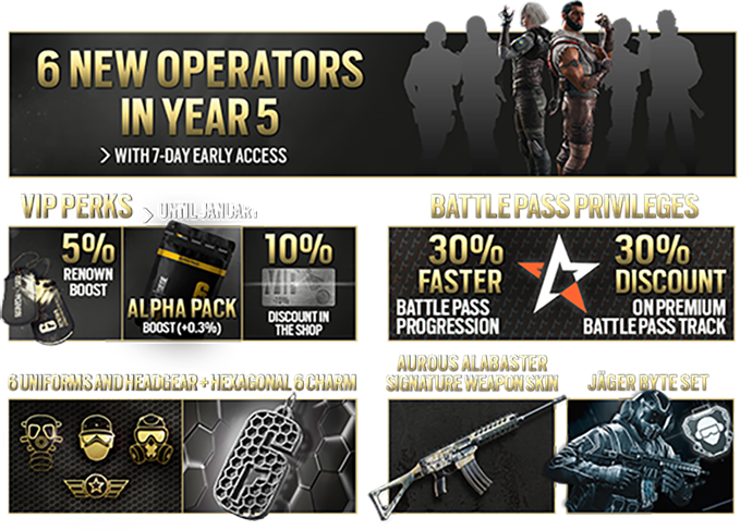 Early access to six new operators, Year 5 Battlepass privileges, VIP perks and exclusive in-game gear
